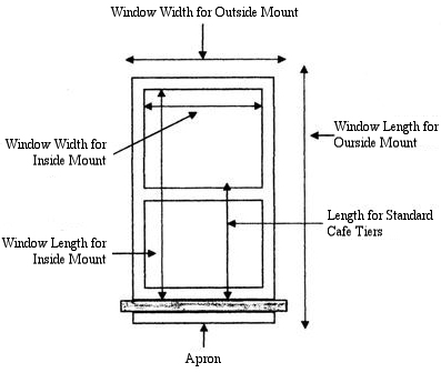 Window Measurement Diagram